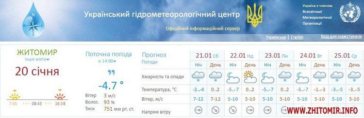 nova pogoda - На вихідних у Житомирі синоптики прогнозують плюсову температуру