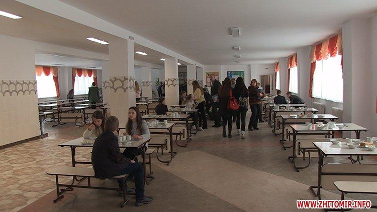 20170125 school36 03 - Житомирська мерія проінспектувала шкільну актову залу, харчоблок і спортзал, на ремонт яких витратили понад 3 млн грн
