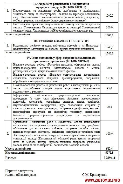 ohoron2 - На що у Житомирській області збираються витратити майже 18 млн грн фонду охорони навколишнього природного середовища