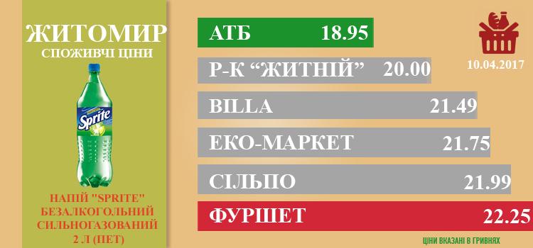 zhito1404 - Ціни в Житомирі за 14.04.2017