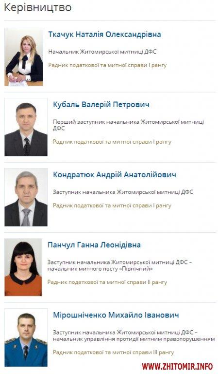 kadri mitnisa 260417 - У начальника Житомирської митниці з'явився четвертий заступник – зі Львова