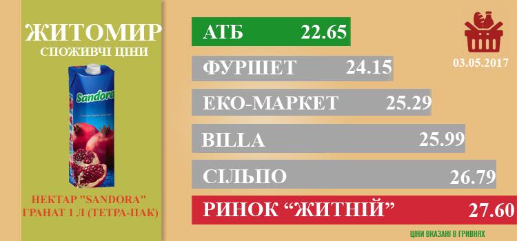 zhit0405 - Ціни в Житомирі за 04.05.2017