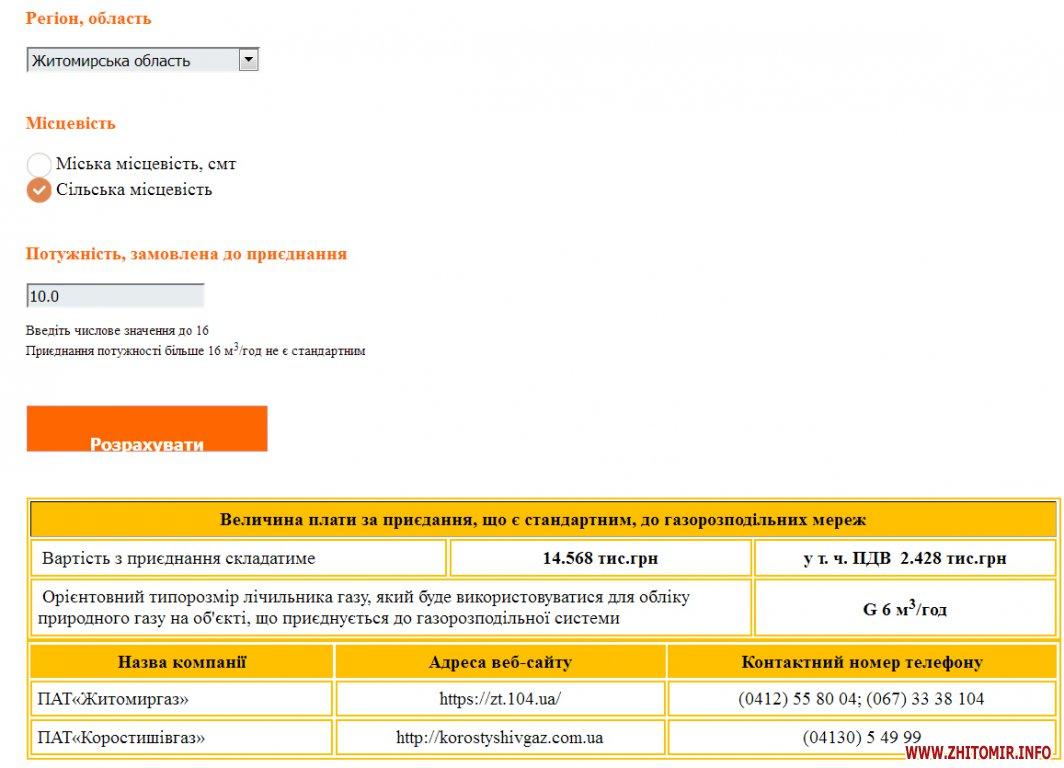 gaz 23 - Калькулятор НКРЕКП тепер покаже, скільки у Житомирі та області коштує приєднання до газорозподільних систем