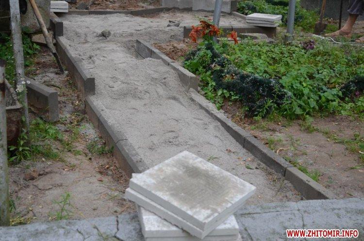 cvPol 3 - До кінця серпня в Житомирі планують завершити проект бюджету участі з упорядкування Польського цвинтаря