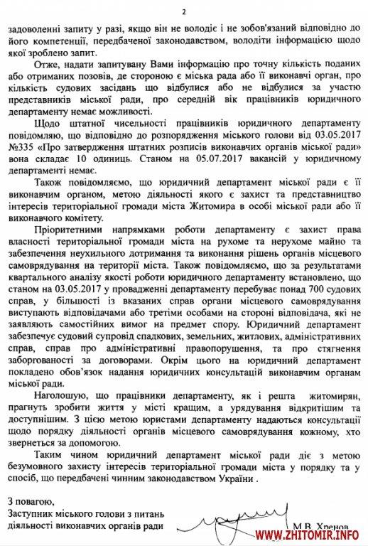 yrdep 2 - Юридичний департамент Житомирської міськради не рахує подані судові позови
