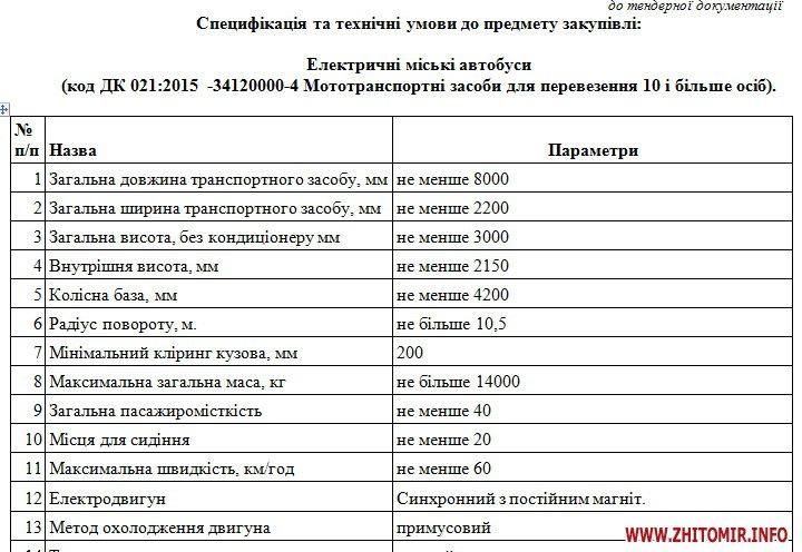 dUze y - ТТУ повторно спробує закупити два електробуси для Житомира – попередні торги відмінили