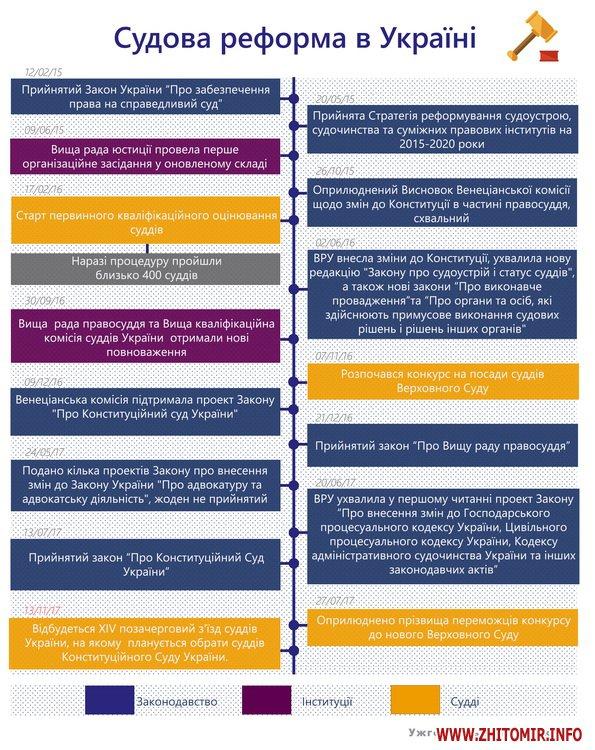 syD new - Новий-старий суд: чому гальмується судова реформа