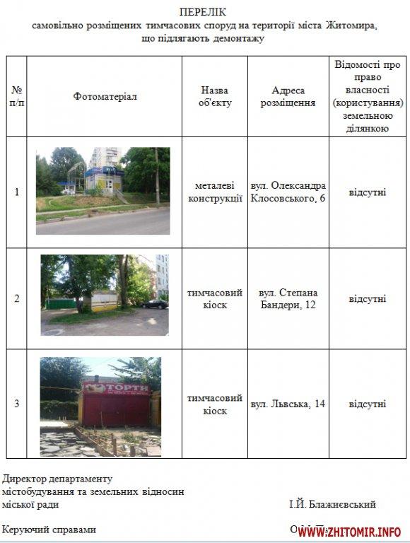 dem kiosk2009 - Житомирський виконком дозволив прибрати три ТС і негайно знімати банери на парканах вздовж доріг