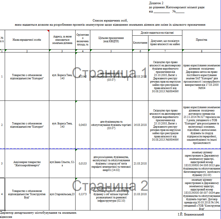 5b14f873510a1 - У Житомирі на Старовільській може з'явитися нова багатоповерхівка