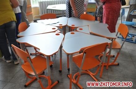 bfd77aa895056a6bf5b8c3ea16ec8206 w440 h290 - На виставці в Житомирі українські виробники хвалилися шкільними меблями для Нової української школи