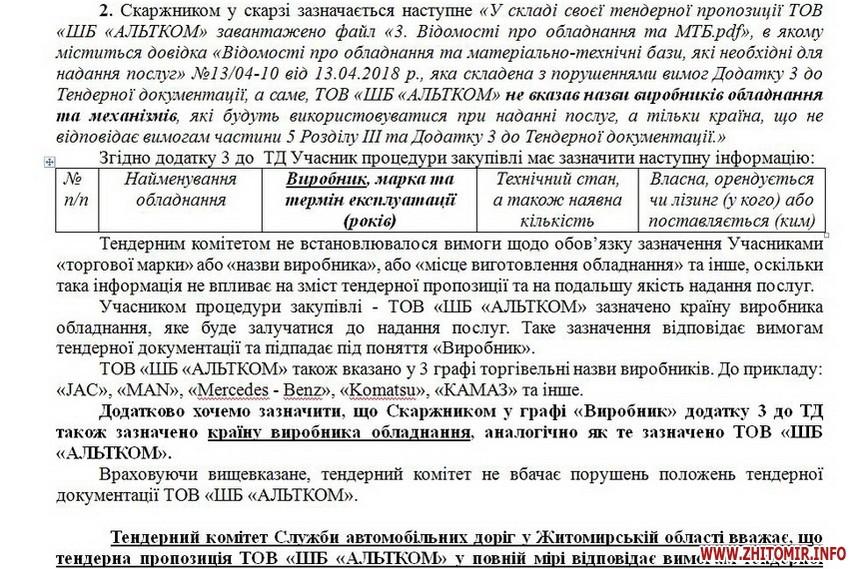 5b57179143ab8 body - Маніпулювання оцінкою якості ремонту доріг на прикладі дорожніх робіт в Житомирській області. Розслідування