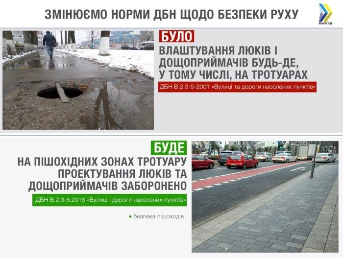 5bf7e1db91be3 original w859 h569 - Мінрегіон нагадав про нові норми облаштування тротуарів: без люків, рекламних конструкцій, дорожніх огорож та опор