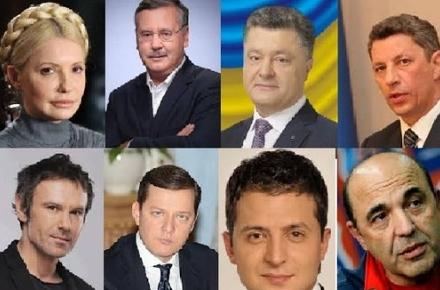 9b6c94c213353363caf9e8d152e2fb31 preview w440 h290 - Кого з кандидатів у президенти готова підтримати Житомирська область і які мотиви вибору. Результати опитування