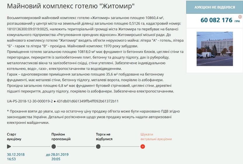 5c50028e9d0b8 original w859 h569 - Аукціон з продажу готелю «Житомир» зі стартовою ціною 60 мільйонів гривень не відбувся