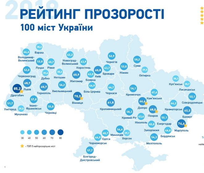 5c80df50ae000 original w859 h569 - Житомир на сьомому місці в рейтингу Transparency International щодо прозорості 100 найбільших міст України