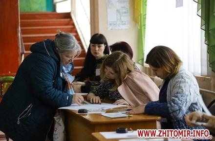 45b3075054988ad449e58f55eec51809 preview w440 h290 - Явка виборців по Житомирській області станом на 15:00 нижча, ніж у першому турі