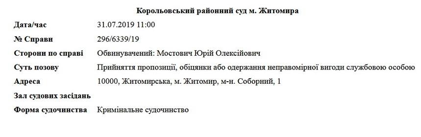 5d4037226367e original w859 h569 - Мер Житомира звільнив затриманого на хабарі начальника управління, але він з цим не погоджується