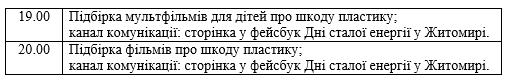 5ed623cd26641 original w859 h569 - Цьогоріч Дні сталої енергії у Житомирі збираються провести у Facebook: ігри, вікторини, мультфільми