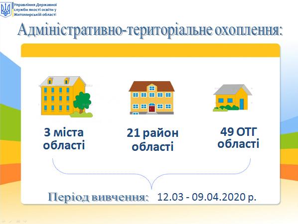 5ed667ebb6e59 original w859 h569 - Що публікують на сайтах закладів освіти Житомирської області. Результати дослідження
