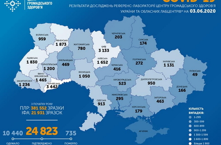 847d69921a5d2eb15b55ec95fb17a884 preview w440 h290 - В Україні вже 24,8 тисяч підтверджених випадків COVID-19, з них 483 інфікування виявили за останню добу