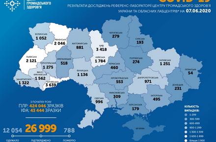 aa30c3c703482851151748abc043ca31 preview w440 h290 - В Україні вже майже 27 тисяч виявлених випадків коронавірусної хвороби, понад 12 тисяч одужали, 788 людей померли