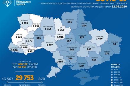 1a01deeec2fb856fab9000b30f1de68f preview w440 h290 - В Україні за добу підтвердили ще 683 нові випадки COVID-19, всього зафіксовано майже 29,8 тис. інфікувань