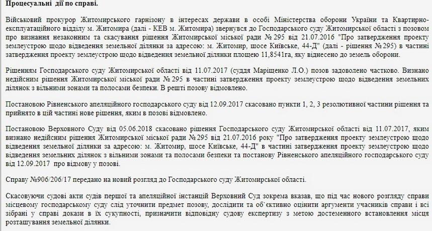 5ee77edb7ddc5 original w859 h569 - У Житомирі індустріальний парк на Київському шосе так і не запрацював, а з МДФ збираються розірвати договір