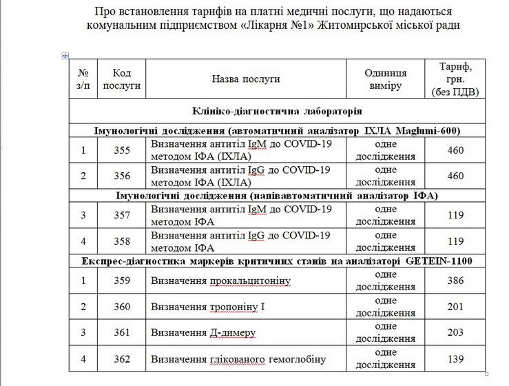 5eea05338e35d original w859 h569 - Виконком затвердив тарифи: у житомирських лікарнях зробити ІФА-тест на коронавірус можна буде за 120 грн, а ПЛР – за 1330 грн
