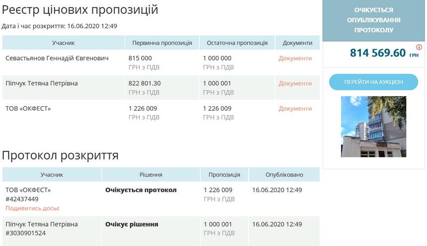 5eeb5d3c3fd7e original w859 h569 - Владі Житомира вдалося продати на аукціоні два комунальних приміщення