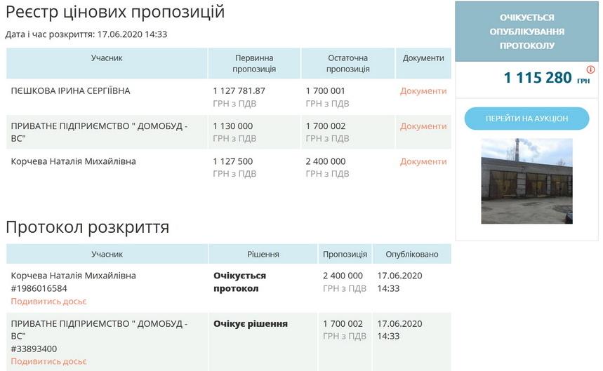 5eeb5d52d72fc original w859 h569 - Владі Житомира вдалося продати на аукціоні два комунальних приміщення
