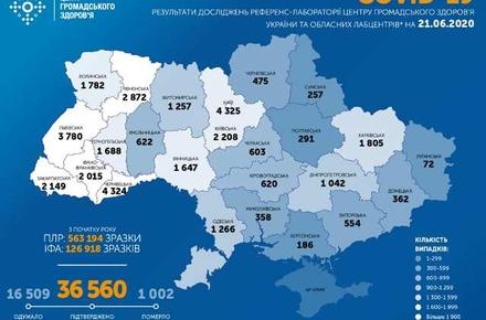 9419409c728e5084e786e1d360c7273d preview w440 h290 - В Україні вже понад 36 тисяч інфікованих COVID-19, за добу хворобу підтвердили у 735 жителів
