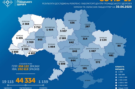 0e5c11131c94946949f559f3968384a3 preview w440 h290 - В Україні за останню добу виявили 706 нових випадків COVID-19, всього лабораторно підтверджено 44,3 тис. інфікувань