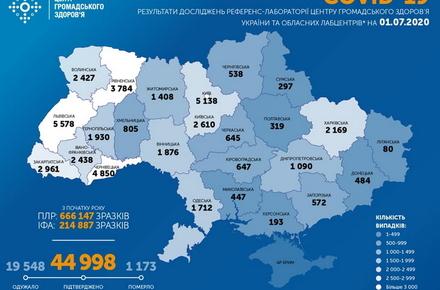 20678c4c687a9cdd4ea5e44ec9a8e258 preview w440 h290 - В Україні вже майже 45 тисяч виявлених випадків СOVID-19, з них понад 24 тисячі активних хворих