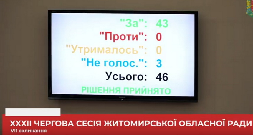 5f7ef141bf5ed original w859 h569 - Депутати підтримали обов'язкове виконання гімну України в школах Житомирської області на початку кожного навчального дня