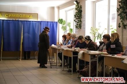 ff35e2a33e6b20d79e76fee492cbec51 preview w440 h290 - В Житомирі представники «Слуги народу» отримали більше половини посад голів ДВК, інші партії пишуть скарги