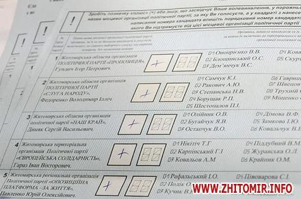 88205e43ecacc4fe4aeff248ec884da8 preview w440 h290 - Зіпсовані бюлетені на виборчій дільниці у Житомирі: позначки за кілька партій чи кандидатів, помальовані та пусті
