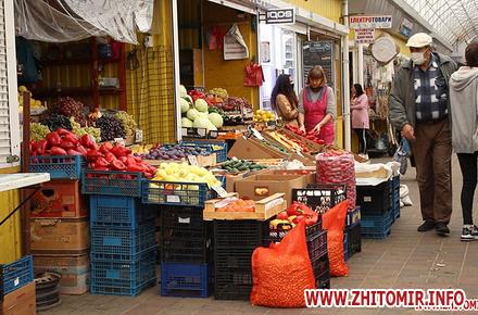 70553206af0395cabca61e37c0d1620b preview w440 h290 - У жовтні в Житомирській області ціна на цукор зросла майже на 20%, – статистика