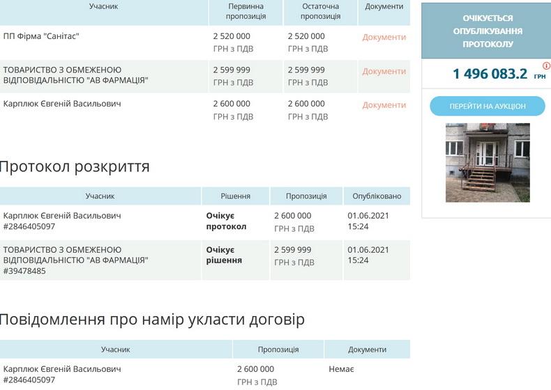 60b62c84214f0 original w859 h569 - Влада Житомира на аукціоні продала приміщення площею 107,2 кв.м на Польовій: ціна зросла майже вдвічі