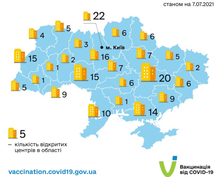 60e6b380c8882 original w859 h569 - Ще у двох містах Житомирської області відкрили центри масової вакцинації