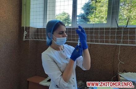 76a540020342a63c19302c1c8f2dfb31 preview w440 h290 - Ще у двох містах Житомирської області відкрили центри масової вакцинації