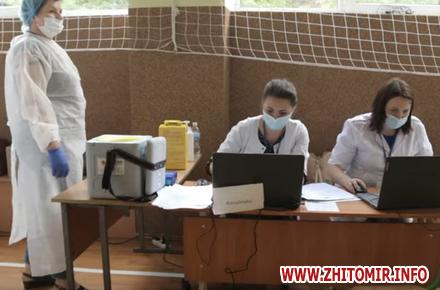0edc47cae90d134a3f40c3ea2d0663a4 preview w440 h290 - В області вже працює 4 центри масової вакцинації, у житомирському центрі щеплення робитимуть тільки CoronaVac