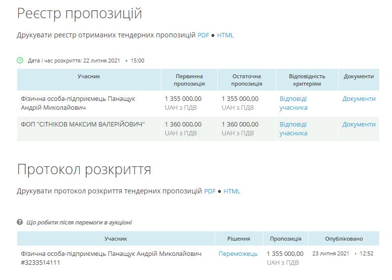 6110dfd8ad3cc original w859 h569 - Для проведення Korolev Avia Fest в Житомирі за 1 млн 355 тис. грн вже уклали договір, але аудитори вимагають усунути порушення в закупівлі