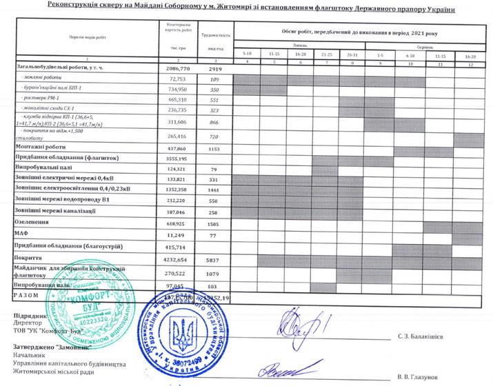 61121de4c1a24 original w859 h569 - У Житомирі на майдані Соборному встановили 50-метровий флагшток