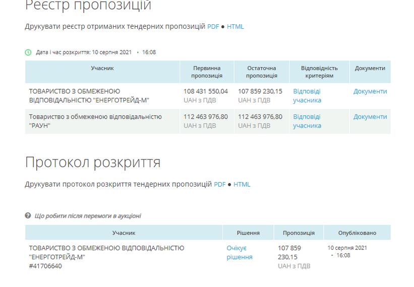 6113b01e380b6 original w859 h569 - За влаштування освітлення на кількох ділянках міжнародних трас в Житомирській області збираються заплатити 270 млн грн