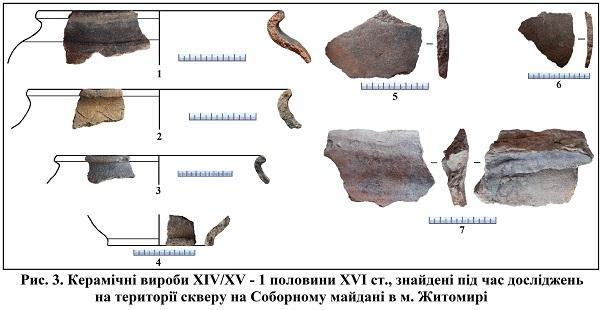613b4c7febd5d original w859 h569 - Уламок свинцевої кулі, кресальний кремінь, мідні монети: археологи розповіли про артефакти, знайдені на майдані Соборному в Житомирі