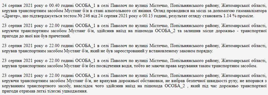 6143087d36961 original w859 h569 - Був п'яним за кермом Musstang, збив пішохода, втік з місця ДТП: у Житомирській області судили учня київської школи