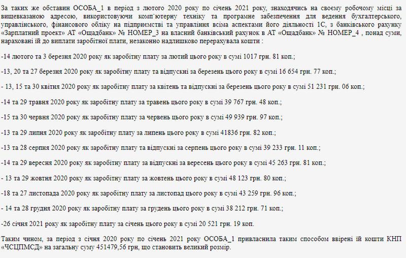 6156e464bf2bd original w859 h569 - У Житомирській області бухгалтерка центру ПМСД за рік нарахувала собі понад 450 тис. грн зайвої зарплати: суд виніс вирок
