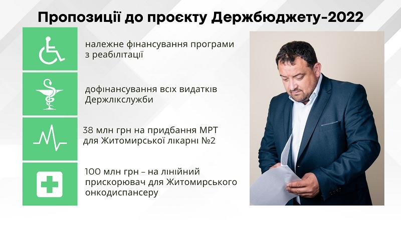 615731869a3e0 original w859 h569 - Держбюджет-2022: на яких правках наполягає народний депутат від Житомирщини?