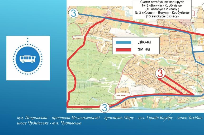 615bf82436cad original w859 h569 - Житомирян запрошують обговорити зміни до автобусної мережі: онлайн на запитання відповідатиме заступник мера