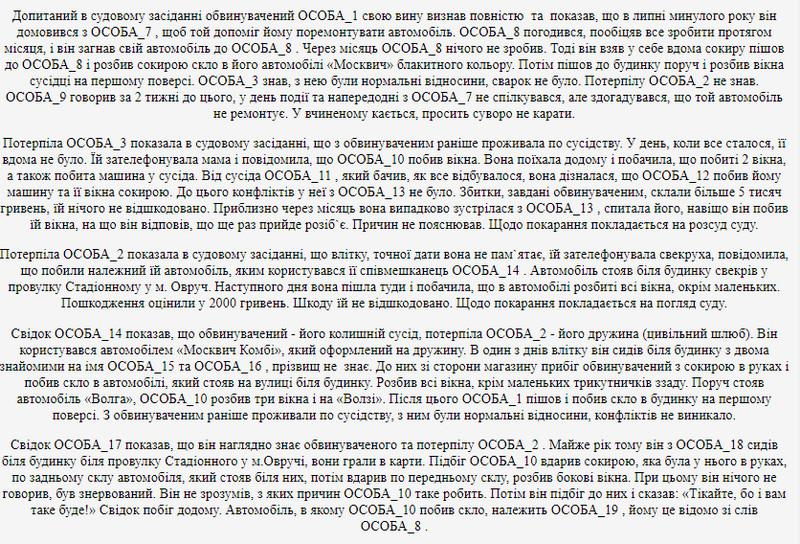 615c308103e23 original w859 h569 - У місті Житомирської області чоловік сокирою побив автомобіль та вікна в чужій квартирі і отримав 3 роки позбавлення волі